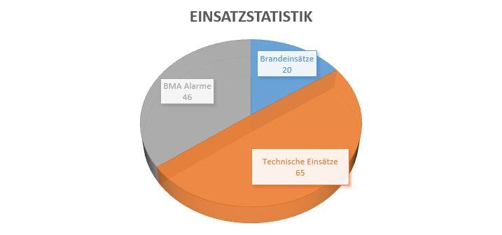 Bilanz 2017-slider